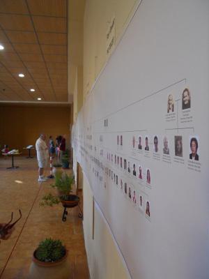 Exposición de Genealogía familia Sanchez de Piedralaves